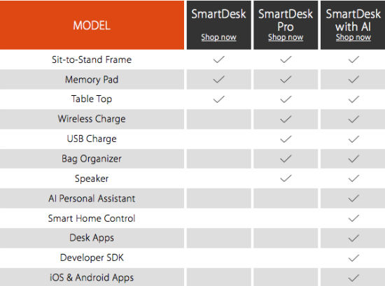 Biurka do pracy na stojąco SmartDesk