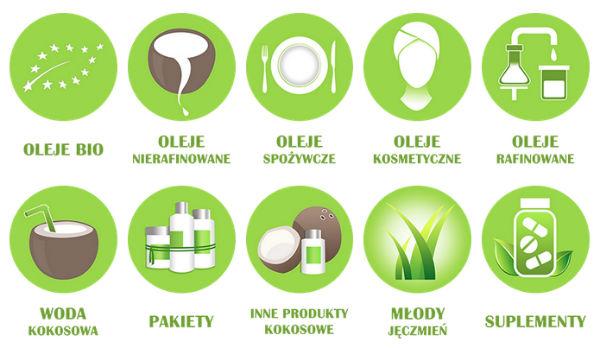 Oleje kosmetyczne rafinowane nierafinowane olej kokosowy dla Twojej urody