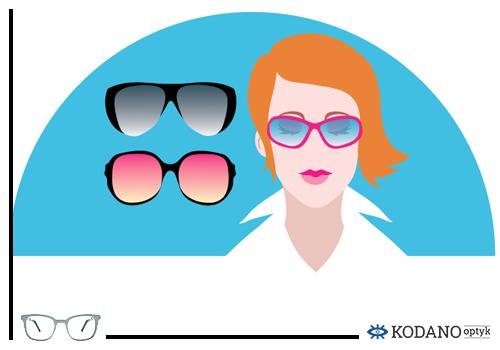 3 Jak wybrac okulary korekcyjne i przeciwsłoneczne do ksztaltu twarzy twarz prostokatna wyciagnieta Modne okulary korekcyjne trendy
